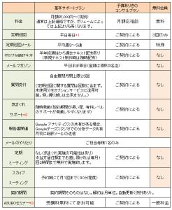 サービス比較20180814~